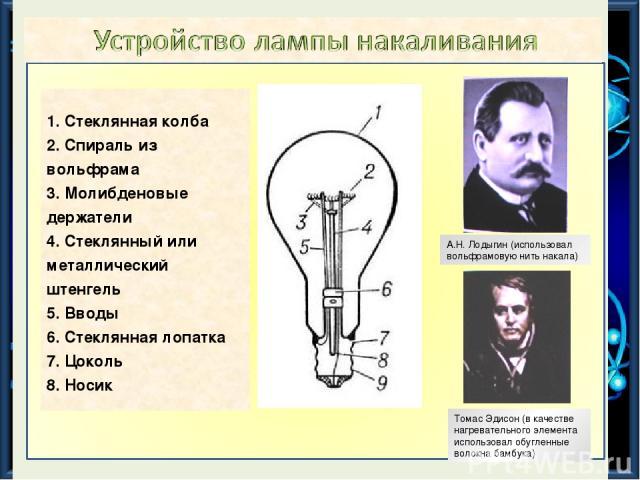 1. Стеклянная колба 2. Спираль из вольфрама 3. Молибденовые держатели 4. Стеклянный или металлический штенгель 5. Вводы 6. Стеклянная лопатка 7. Цоколь 8. Носик А.Н. Лодыгин (использовал вольфрамовую нить накала) Томас Эдисон (в качестве нагреватель…