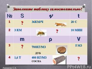 Заполните таблицу самостоятельно! Аверина С.К. № S V t 1 ? 36КМ/Ч 20 С 2 3 КМ ?