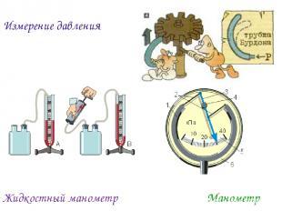 Манометр Жидкостный манометр Измерение давления