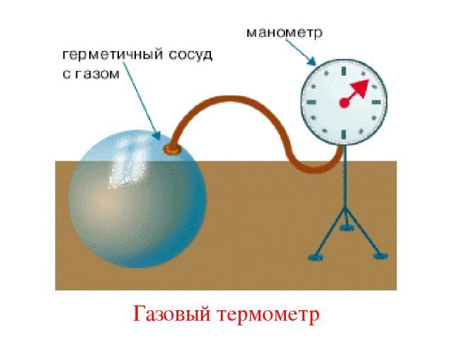Газовый термометр