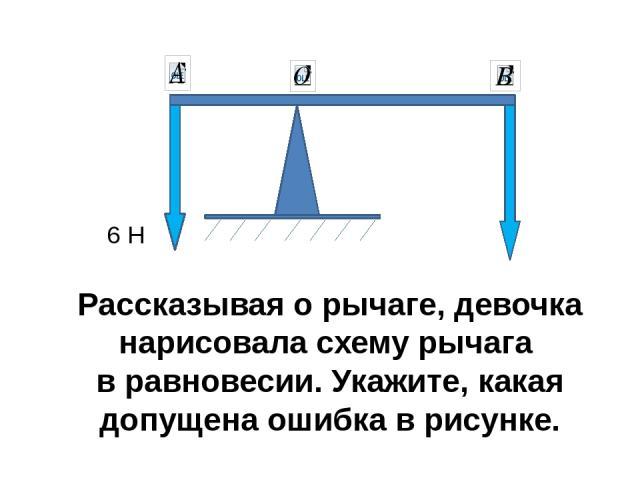 Рассказывая о рычаге, девочка нарисовала схему рычага в равновесии. Укажите, какая допущена ошибка в рисунке. 6 Н