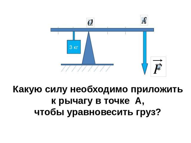 3 кг Какую силу необходимо приложить к рычагу в точке А, чтобы уравновесить груз?