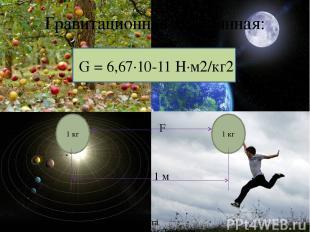 Гравитационная постоянная: G = 6,67∙10-11 Н∙м2/кг2 F 1 м 1 кг 1 кг Рябова Ольга