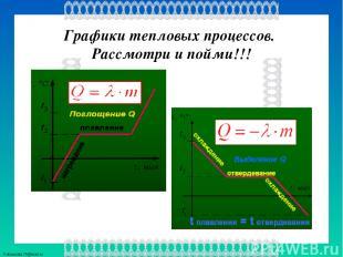 Графики тепловых процессов. Рассмотри и пойми!!! FokinaLida.75@mail.ru