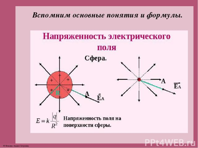 Вспомним основные понятия и формулы. © Фокина Лидия Петровна
