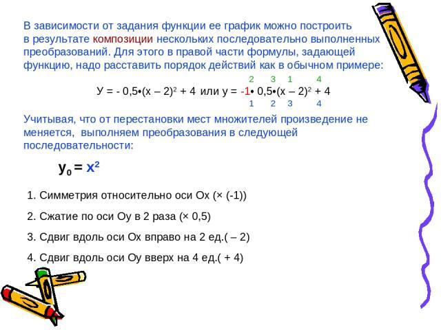 В зависимости от задания функции ее график можно построить в результате композиции нескольких последовательно выполненных преобразований. Для этого в правой части формулы, задающей функцию, надо расставить порядок действий как в обычном примере: У =…