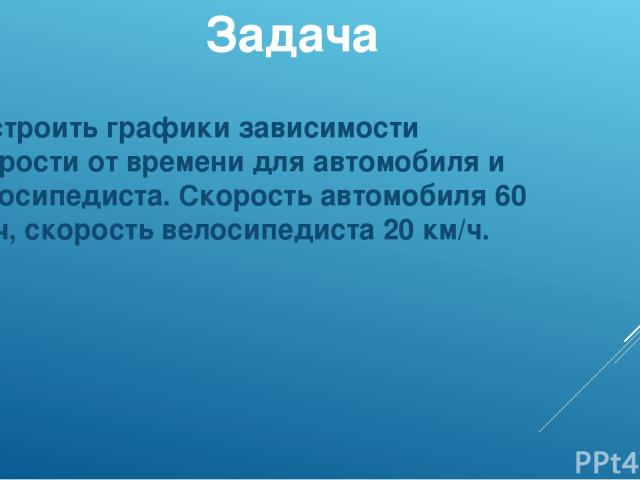 Задача Построить графики зависимости скорости от времени для автомобиля и велосипедиста. Скорость автомобиля 60 км/ч, скорость велосипедиста 20 км/ч.