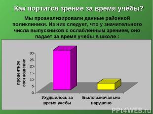 Как портится зрение за время учёбы? Мы проанализировали данные районной поликлин