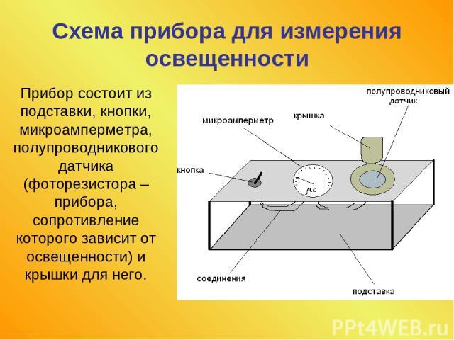 Схема прибора для измерения освещенности Прибор состоит из подставки, кнопки, микроамперметра, полупроводникового датчика (фоторезистора – прибора, сопротивление которого зависит от освещенности) и крышки для него.