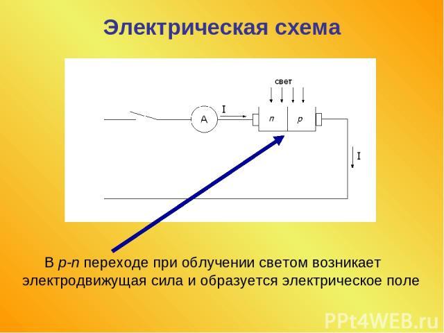 Электрическая схема В p-n переходе при облучении светом возникает электродвижущая сила и образуется электрическое поле