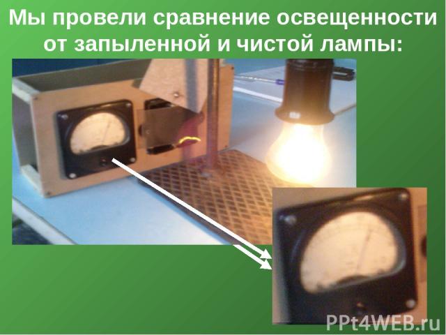Мы провели сравнение освещенности от запыленной и чистой лампы: