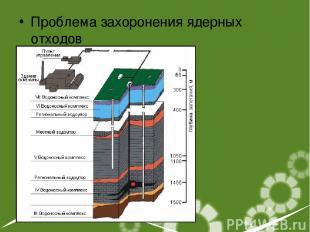 Проблема захоронения ядерных отходов