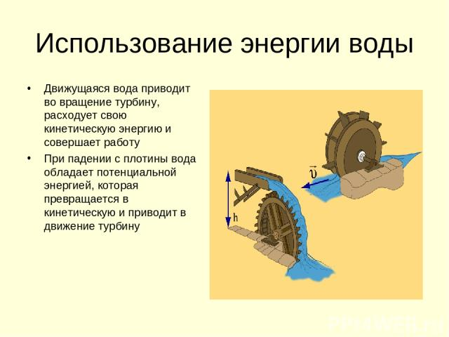Использование энергии воды Движущаяся вода приводит во вращение турбину, расходует свою кинетическую энергию и совершает работу При падении с плотины вода обладает потенциальной энергией, которая превращается в кинетическую и приводит в движение турбину