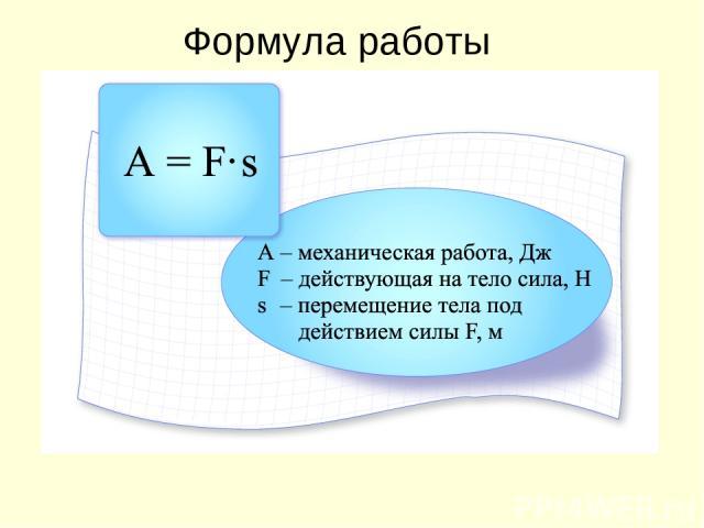 Механическая работа Формула работы