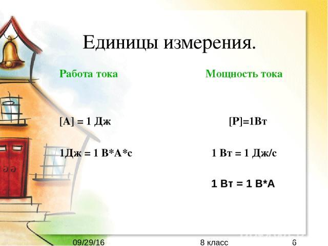 Единицы измерения. Работа тока Мощность тока [A] = 1 Дж [P]=1Вт 1Дж = 1 В*А*c 1 Вт = 1 Дж/с 1 Вт = 1 В*А 8 класс