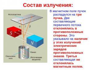 Состав излучения: В магнитном поле пучок распадался на три пучка. Две составляющ