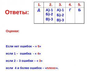 Ответы: Оценки: Если нет ошибок – « 5» если 1 – ошибка - « 4» если 2 – 3 ошибки