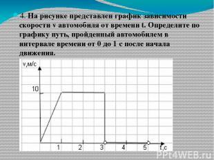 4. На рисунке представлен график зависимости скорости v автомобиля от времени t.