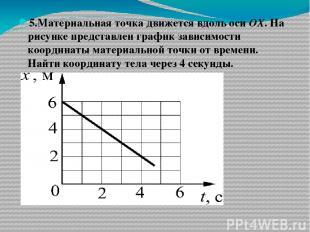 5.Материальная точка движется вдоль оси OX. На рисунке представлен график зависи