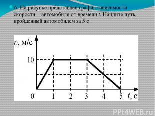 6. На рисунке представлен график зависимости скорости υ автомобиля от времени t.