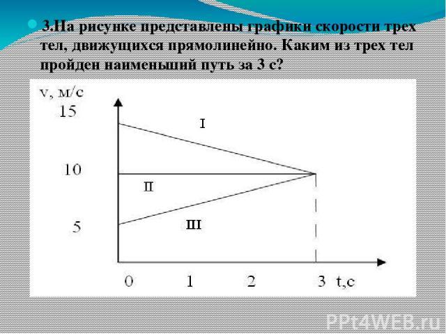 3.На рисунке представлены графики скорости трех тел, движущихся прямолинейно. Каким из трех тел пройден наименьший путь за 3 с?