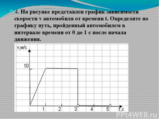 4. На рисунке представлен график зависимости скорости v автомобиля от времени t. Определите по графику путь, пройденный автомобилем в интервале времени от 0 до 1 с после начала движения.