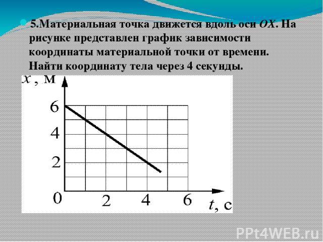 5.Материальная точка движется вдоль оси OX. На рисунке представлен график зависимости координаты материальной точки от времени. Найти координату тела через 4 секунды.