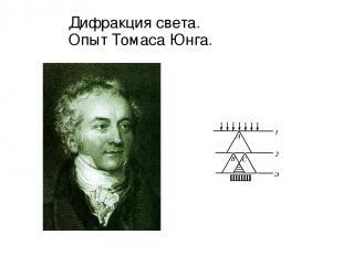 Дифракция света. Опыт Томаса Юнга.
