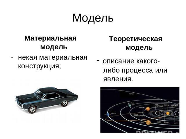 Модель Материальная модель некая материальная конструкция; Теоретическая модель - описание какого-либо процесса или явления.