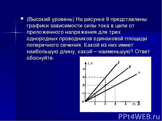 (Высокий уровень) На рисунке 9 представлены графики зависимости силы тока в цепи от приложенного напряжения для трех однородных проводников одинаковой площади поперечного сечения. Какой из них имеет наибольшую длину, какой – наименьшую? Ответ обоснуйте.