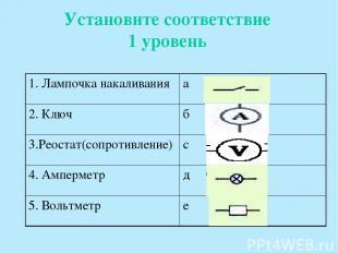 Установите соответствие 1 уровень 1. Лампочка накаливания а 2. Ключ б 3.Реостат(