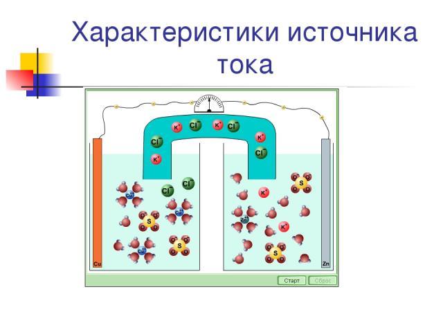 Характеристики источника тока