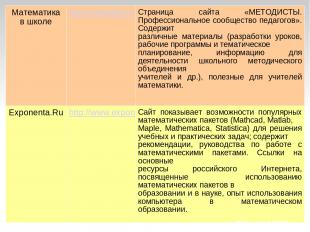 Математика в школе http://metodisty.ru/m/groups/files/matematika_v_shkole?cat=32