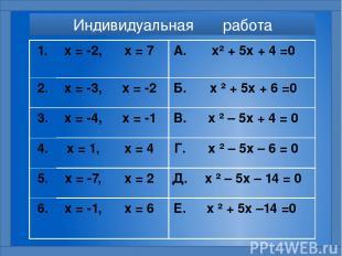 Индивидуальная работа 1. х = -2, х = 7 А. х²+ 5х + 4 =0 2. х = -3, х = -2 Б. х²+