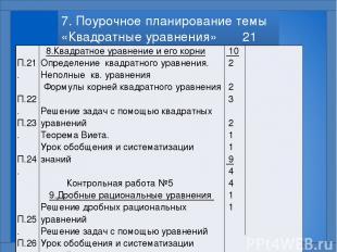 7. Поурочное планирование темы «Квадратные уравнения» 21 час П.21. П.22. П.23. П