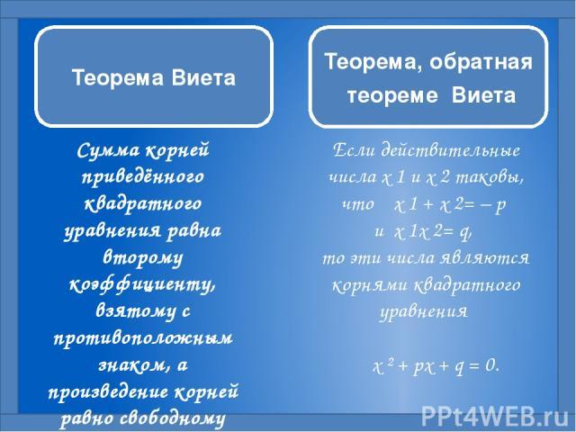 Если действительные числа x 1 и x 2 таковы, что x 1 + x 2= – p и x 1x 2= q, то эти числа являются корнями квадратного уравнения x ² + px + q = 0. Теорема, обратная теореме Виета Теорема Виета Сумма корней приведённого квадратного уравнения равна вто…