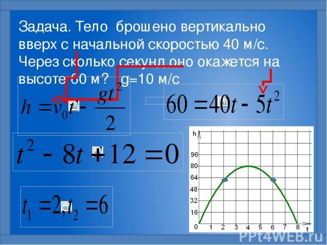 Задача. Тело брошено вертикально вверх с начальной скоростью 40 м/с. Через сколько секунд оно окажется на высоте 60 м? g=10 м/с