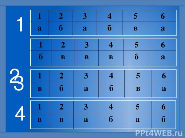 4 3 2 1 1 2 3 4 5 6 в в а б а б 1 2 3 4 5 6 в б а б в а 1 2 3 4 5 6 б в в в б а 1 2 3 4 5 6 а б а б в а
