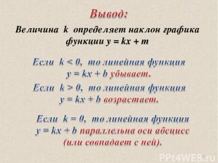 * Величина k определяет наклон графика функции y = kx + m