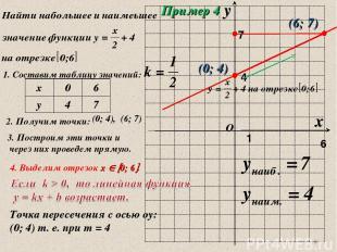* Пример 4 1. Составим таблицу значений: 2. Получим точки: (0; 4), (6; 7) 3. Пос