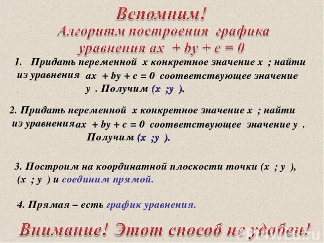 * 3. Построим на координатной плоскости точки (х₁; у₁), (х₂; у₂) и соединим прямой. 4. Прямая – есть график уравнения.