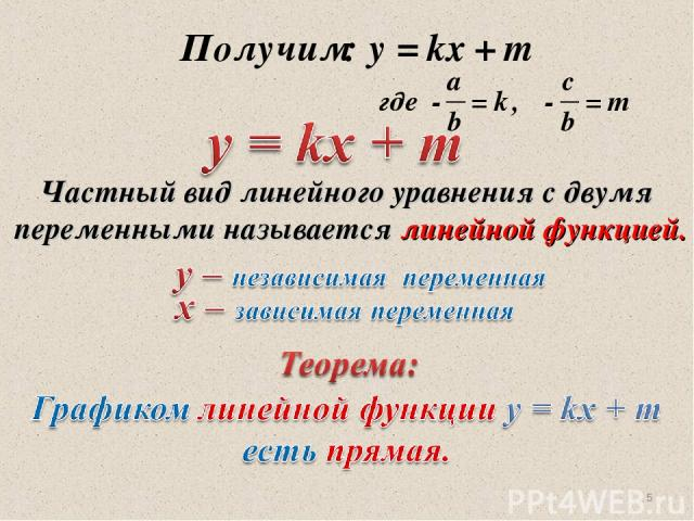 * Частный вид линейного уравнения с двумя переменными называется линейной функцией.