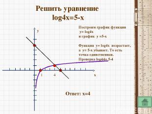 Преобразование графиков функции x y 1 2 3 4 5 6 7 8 9 10 1 y=log0.5(x+3) D(y):(-
