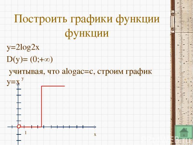 Используемая литература: Задача на 2 слайде:http://www.bankrabot.com/part2/work_12766.html Учебник: Мордкович А.Г., «Алгебра и начала анализа», профильный уровень Задачник: Мордкович А.Г., «Алгебра и начала анализа», профильный уровень http://www.ma…