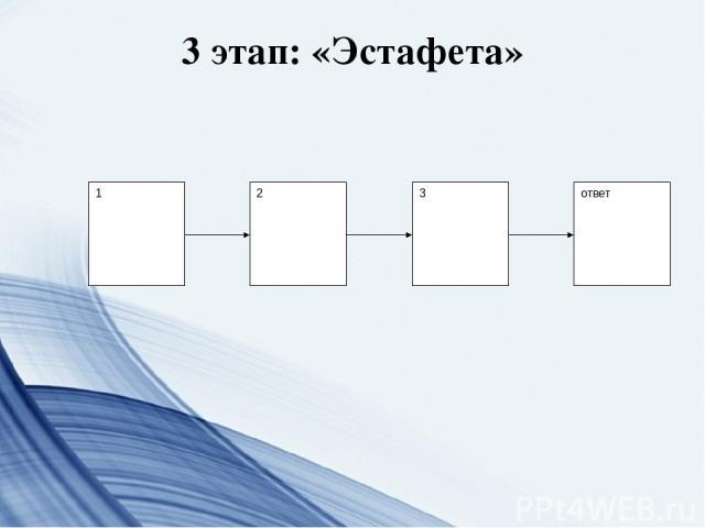 3 этап: «Эстафета» 2 3 ответ 1