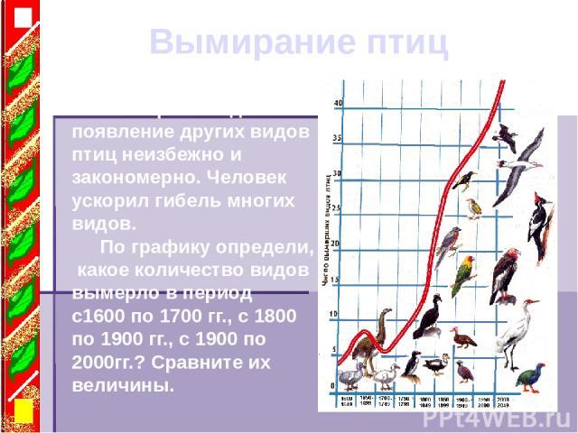 Вымирание птиц Вымирание одних и появление других видов птиц неизбежно и закономерно. Человек ускорил гибель многих видов. По графику определи, какое количество видов вымерло в период с1600 по 1700 гг., с 1800 по 1900 гг., с 1900 по 2000гг.? Сравнит…