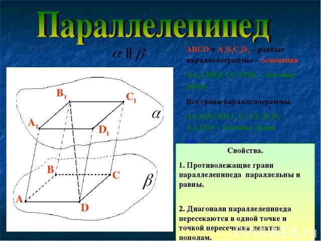 АВСD и A1B1C1D1 – равные параллелограммы – основания АА1|| ВВ1|| СС1|| DD1 – боковые ребра Все грани параллелограммы. AA1B1B; BB1C1C; CC1D1D; AA1D1D – боковые грани DB1 – диагональ Свойства. 1. Противолежащие грани параллелепипеда параллельны и равн…