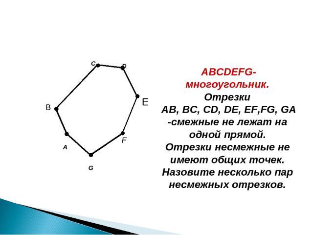 A C F G B ABCDEFG-многоугольник. Отрезки AB, BC, CD, DE, EF,FG, GA -смежные не лежат на одной прямой. Отрезки несмежные не имеют общих точек. Назовите несколько пар несмежных отрезков. D E