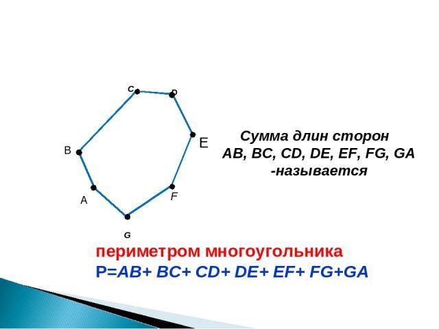C F G B Сумма длин сторон AB, BC, CD, DE, EF, FG, GA -называется D E А периметром многоугольника Р=AB+ BC+ CD+ DE+ EF+ FG+GA