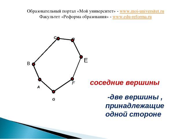 A C F G B соседние вершины D E -две вершины , принадлежащие одной стороне Образовательный портал «Мой университет» - www.moi-universitet.ru Факультет «Реформа образования» - www.edu-reforma.ru
